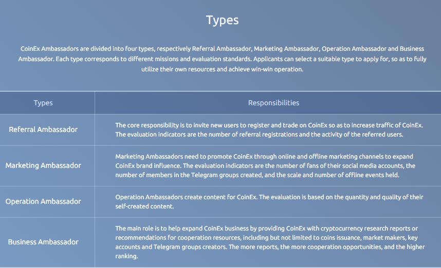 coinex ambassdors types